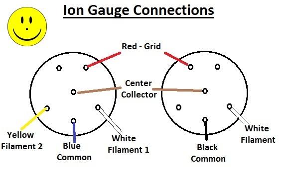 ion gauge filamentRBD TechSpot